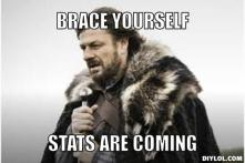 Stats are coming